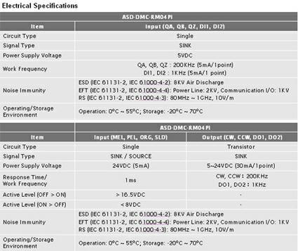 Delta RM-04PI Series Pulse Output Module 3